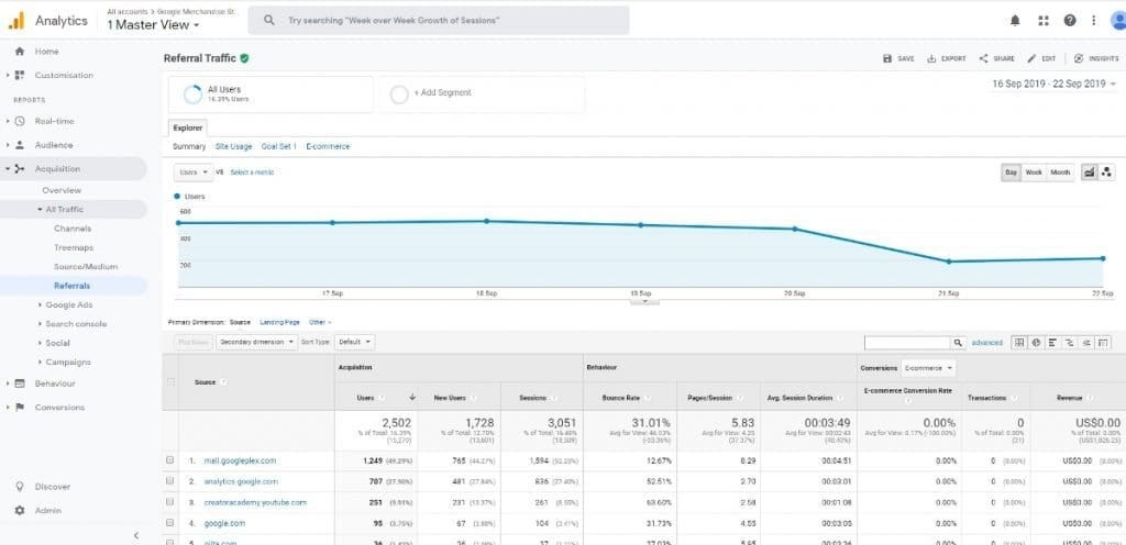 Google Analytics Acquisition Reports Referral