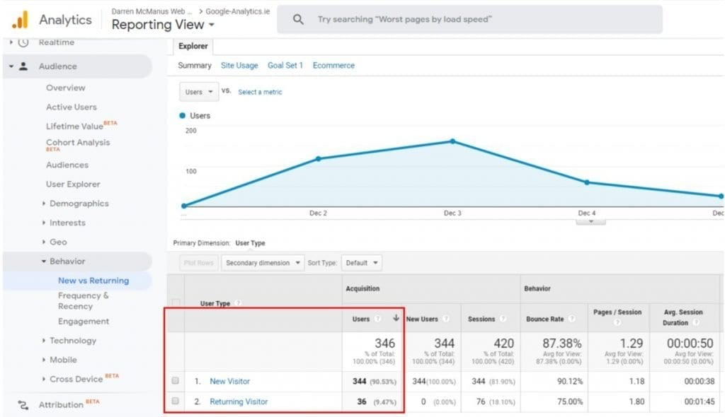 Users figure in Google Analytics will not equal the sum of New Visitors and Returning Visitors