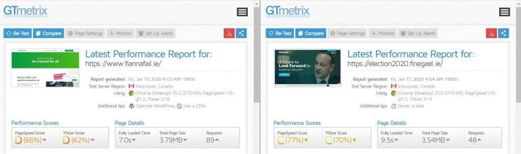 fianna fail vs fine gael homepage speed gtmetrix