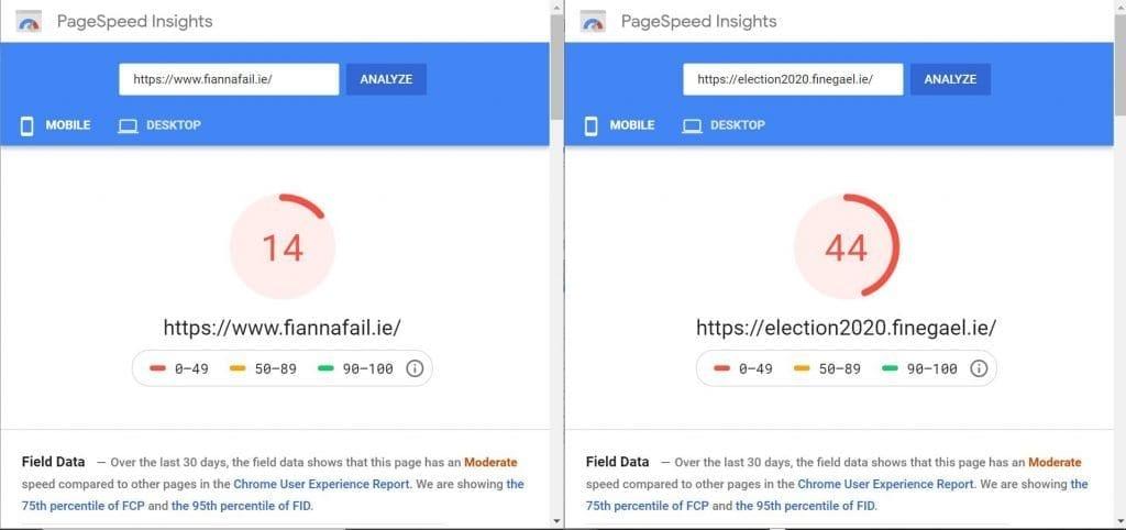 fianna fail vs fine gael pagespeed insights