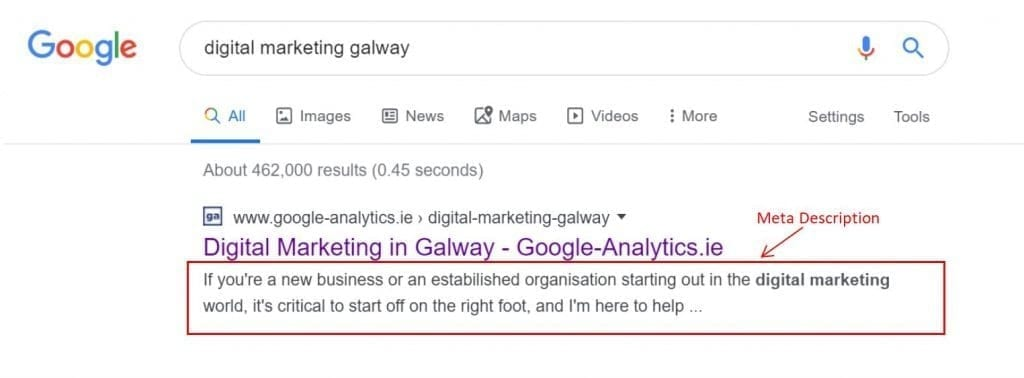 meta descriptions in the Google search results page