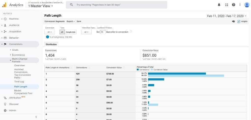 Google Analytics Path Length Report